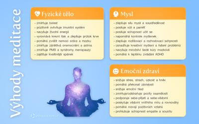 Výhody meditace pro tělo, mysl a vztahy